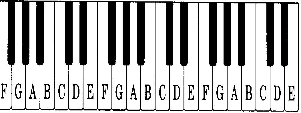 Tahap Pertama Belajar Piano Mimpi Maya